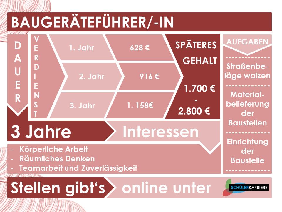 Baugeräteführer