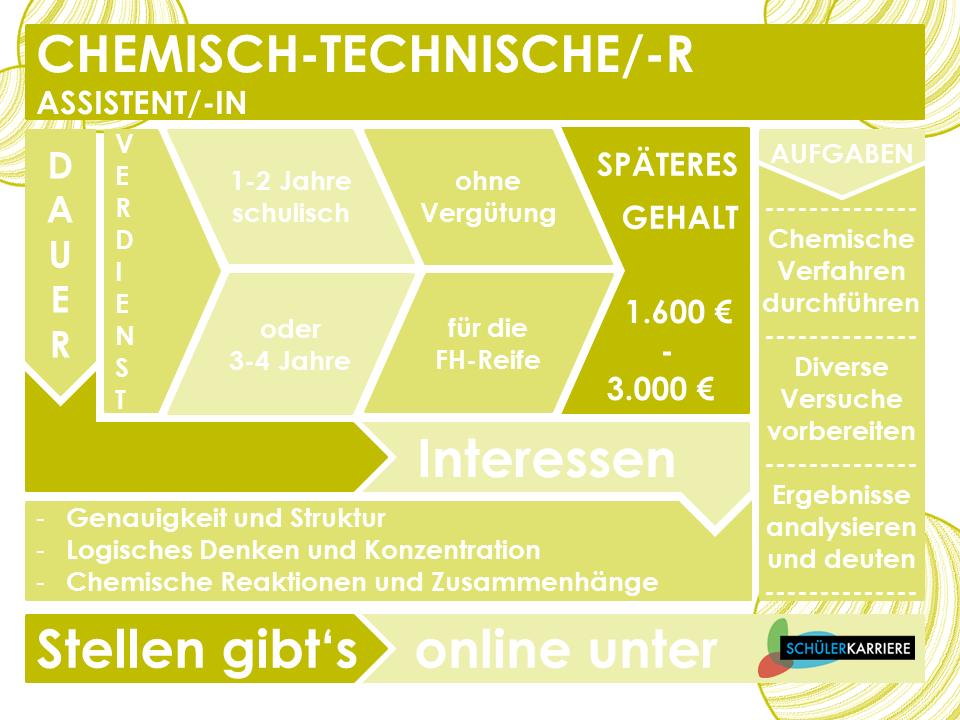 chemisch-technischer assistent