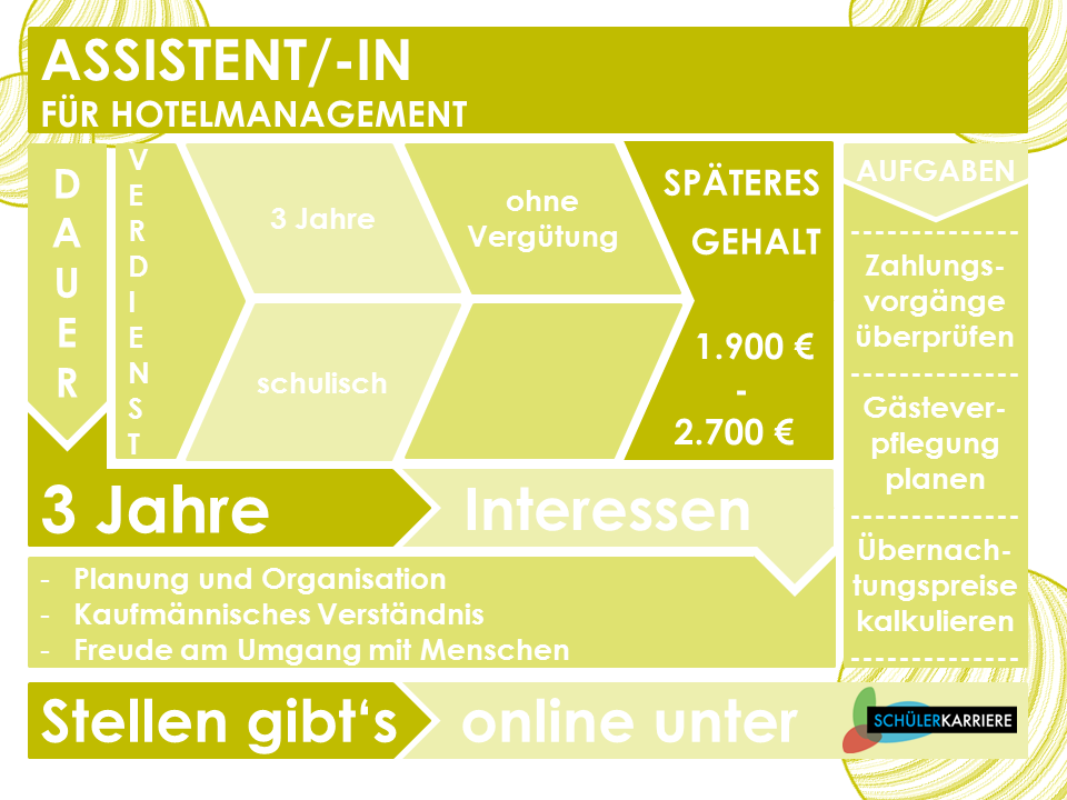 Assistent für Hotelmanagement