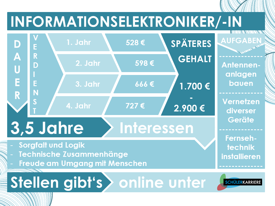 Informationselektroniker