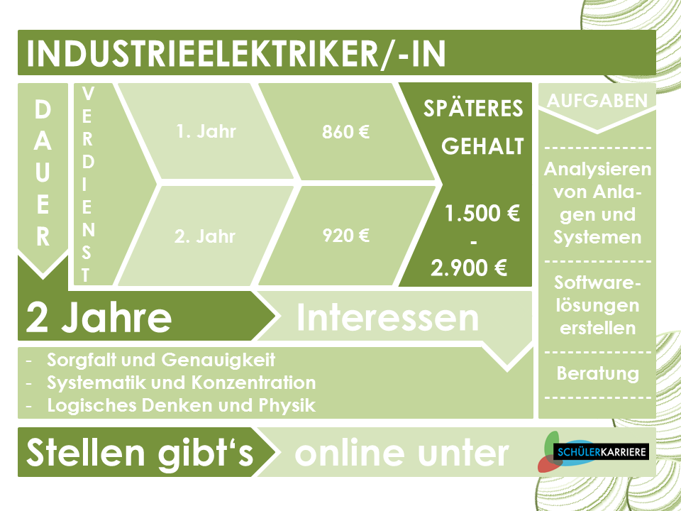 Industrieelektriker