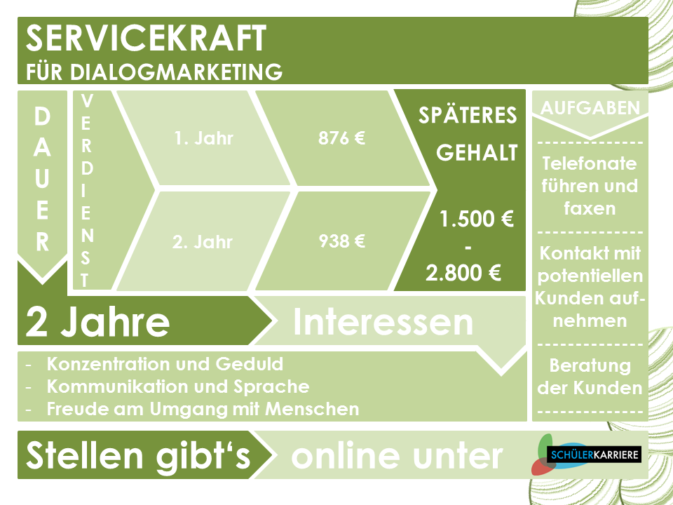 Servicekraft für Dialogmarketing