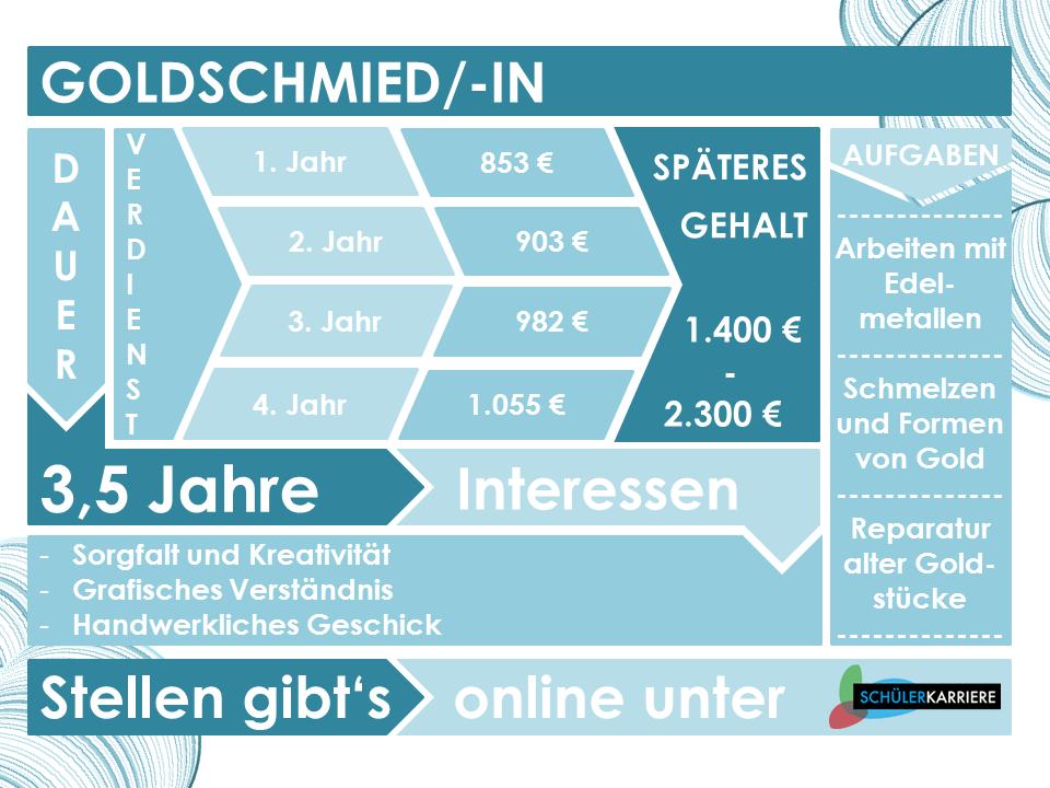 Goldschmied