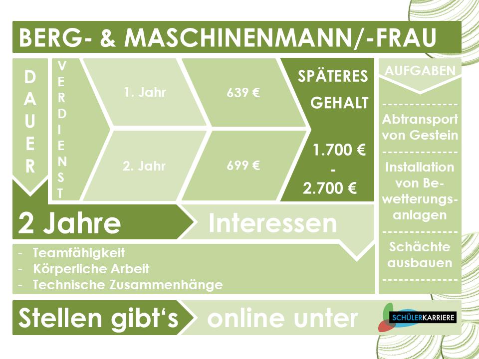 Berg- und Maschinenmann