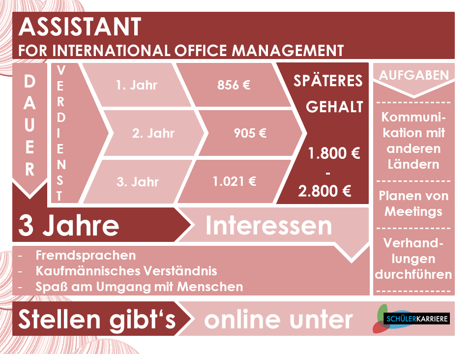 Assistant for international office management