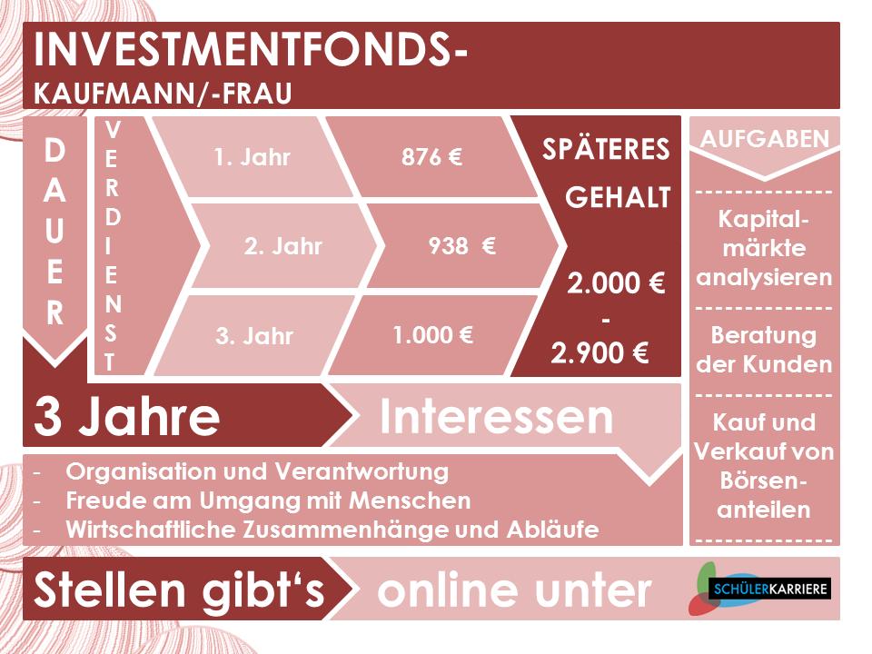 Investmentfondskaufmann