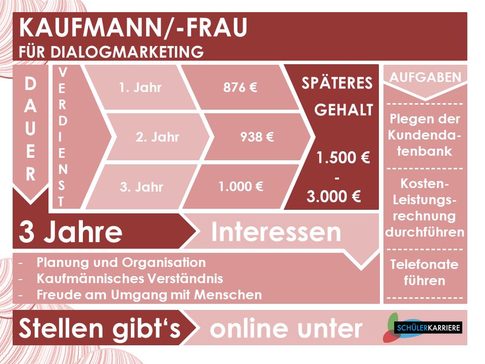 Kaufmann für Dialogmarketing