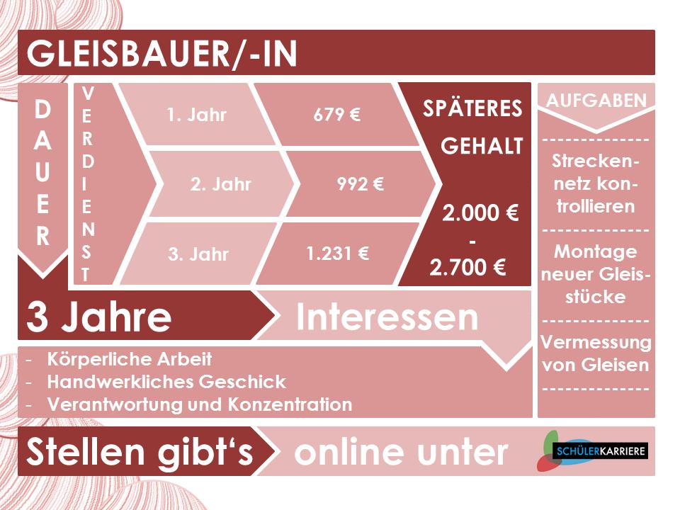 Gleisbauer