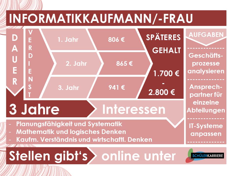 Informatikkaufmann