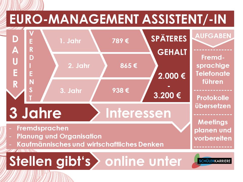 Euro-Management Assistent