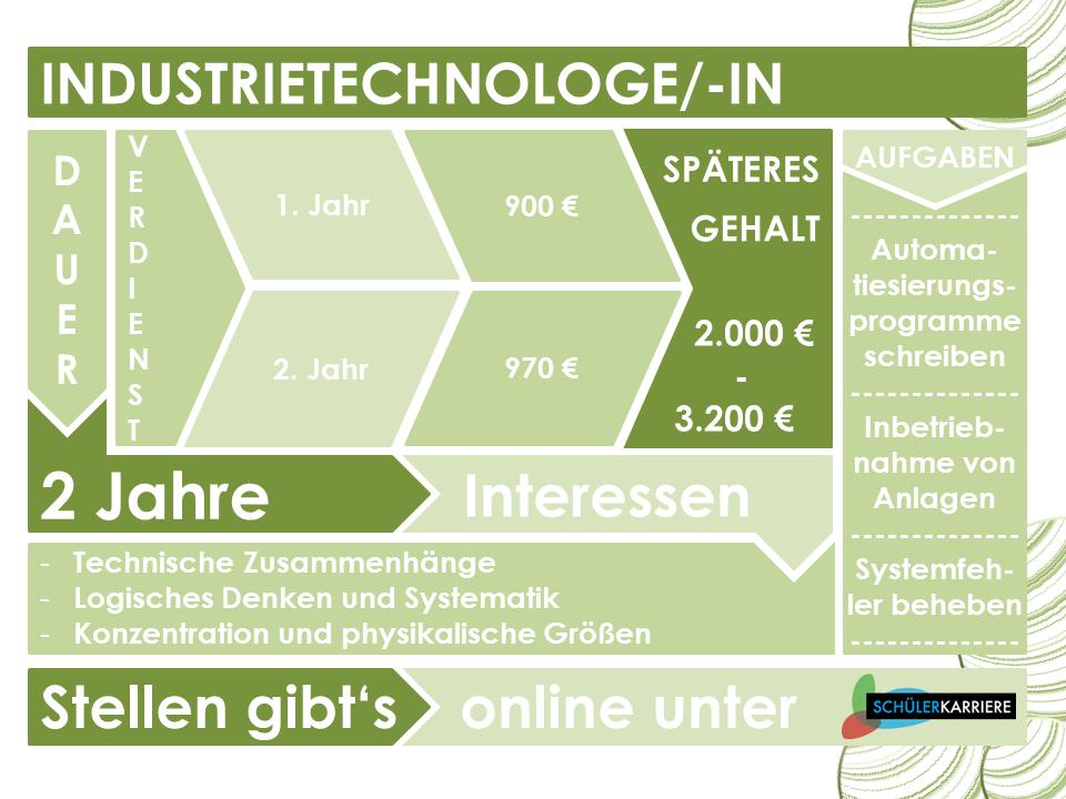Industrietechnologe
